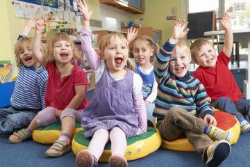 Пошаговое составление бизнес плана детского сада