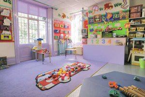 Пошаговый бизнес-план частного детского сада для открытия