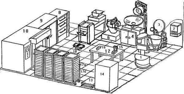 Выбор помещения