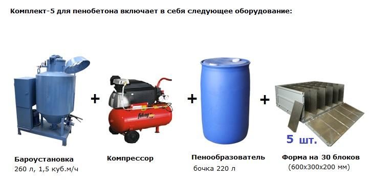 Сырье и оборудование